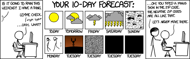 10_day_forecast